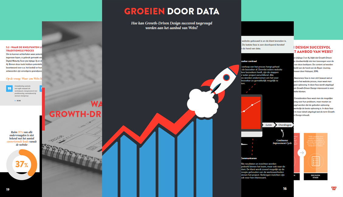 Portfolio - Growth-Driven Design